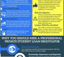 Is Private Student Loan Default For Debt Settlement A Good Strategy?