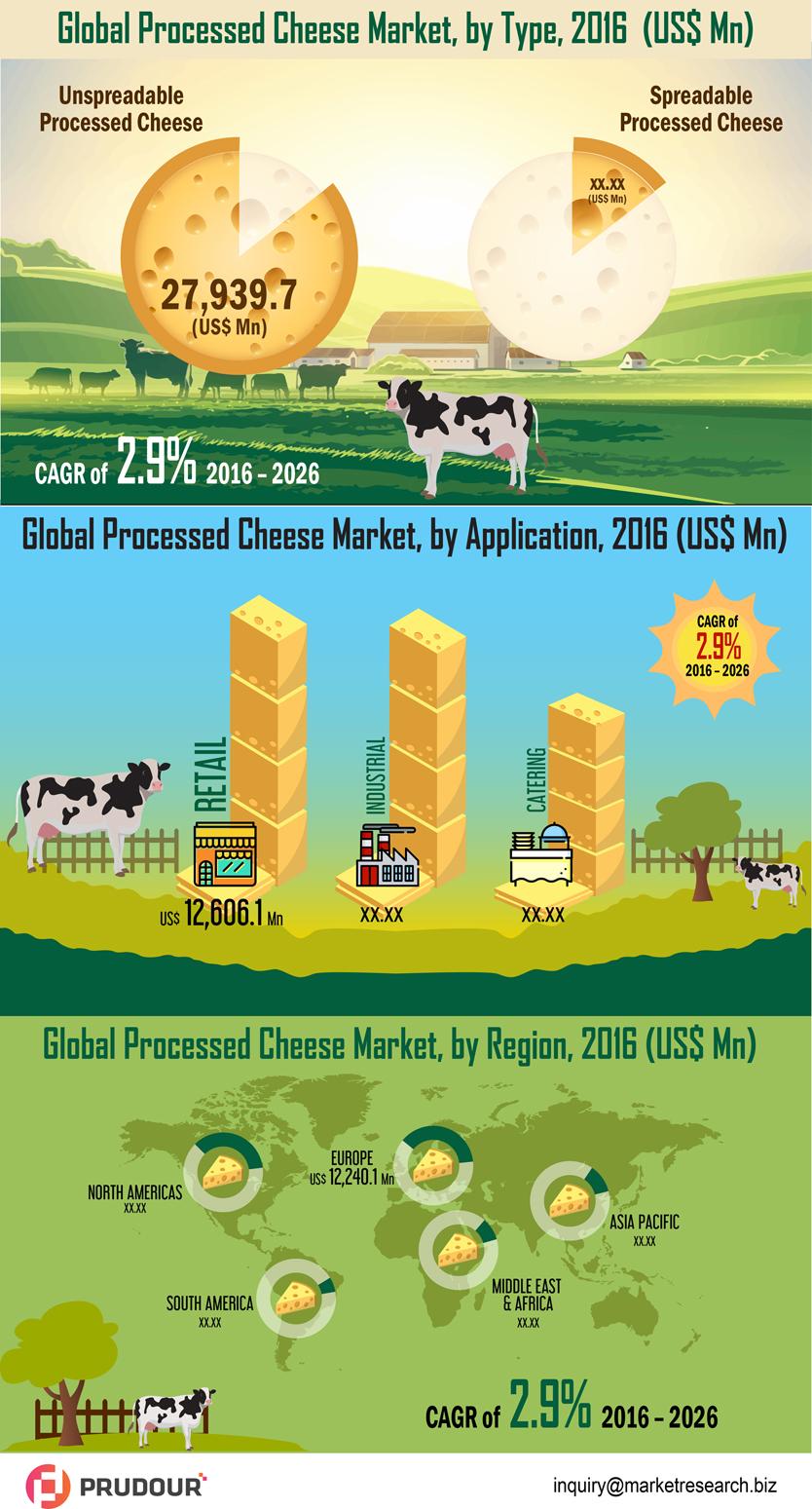processed-cheese-market-resized