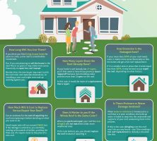 repair-replace-roof-infographic