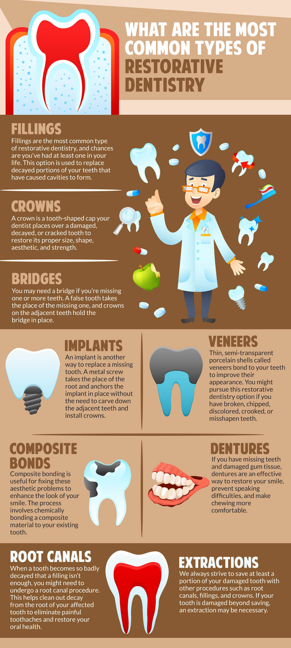restorative-dentistry-procedures-infographic