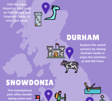 rv-hire-places-in-the-uk-infographic-galleryr
