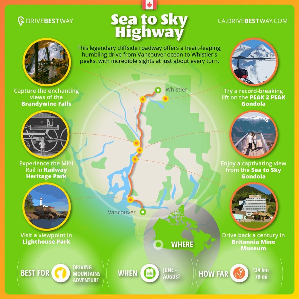 sea-to-sky-highway-en