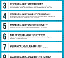 Spirit Halloween Coupon Cause FAQ (C.C. FAQ)