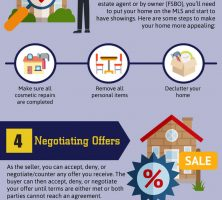 6 Steps To Sell A House In Wisconsin