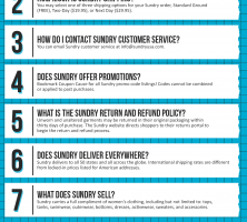 Sundry Coupon Cause FAQ (C.C. FAQ)