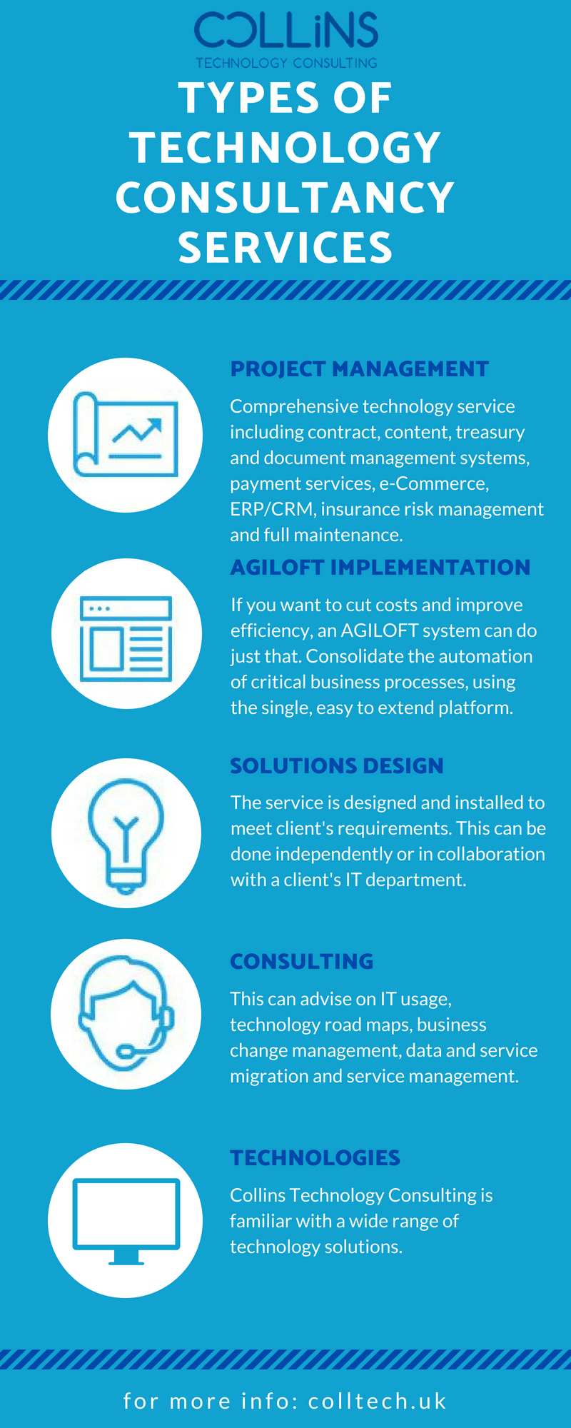technology-consultancy-services-types-infographic-galleryr