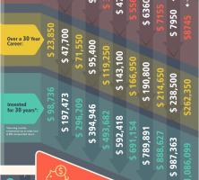 the-true-cost-of-car-commuting-to-work_infographic