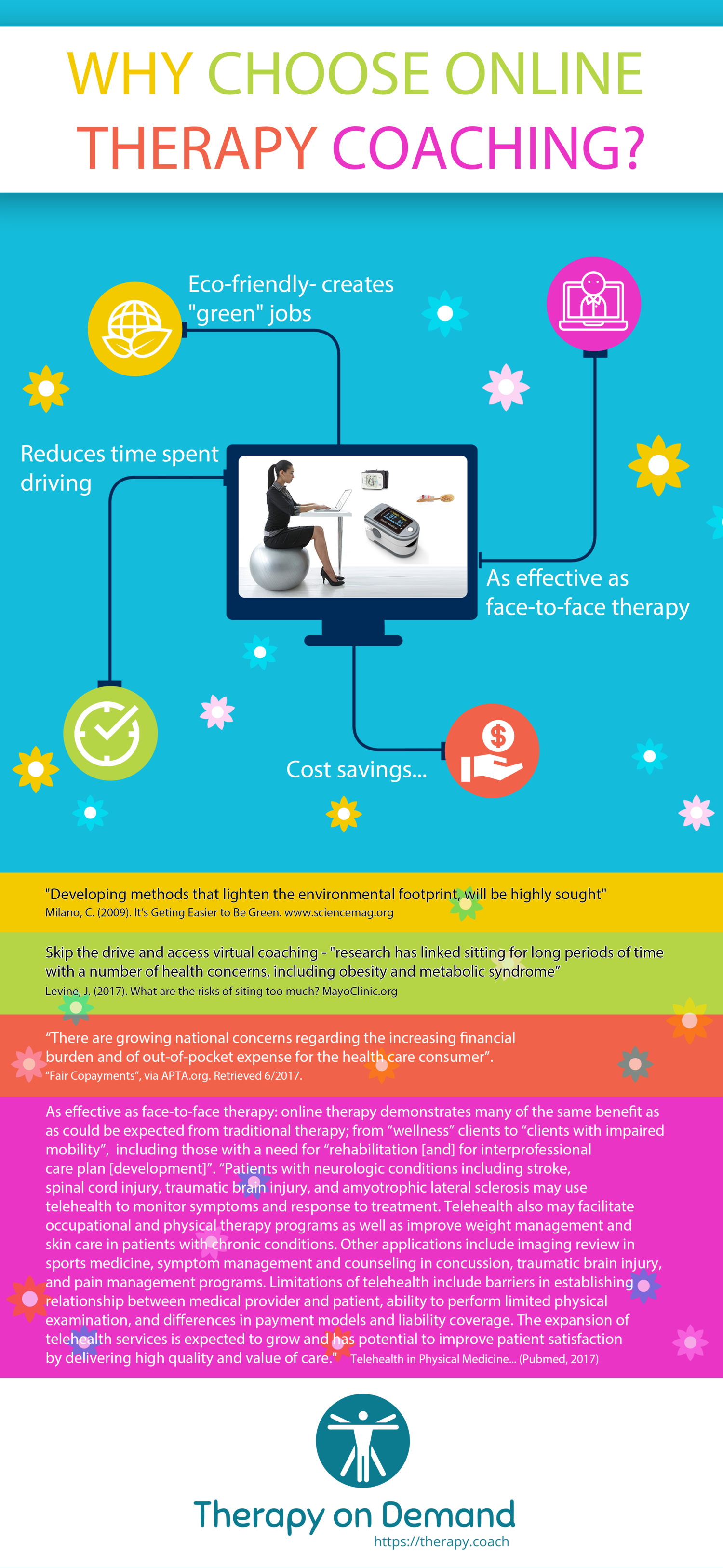 therapyondemand_infographic