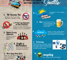 things-to-know-before-moving-to-seattle-infographic