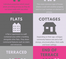 types-of-homes-infographic-galleryr