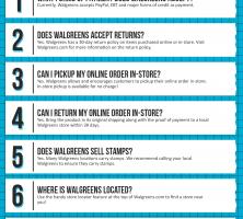 Walgreens Coupon Cause FAQ (C.C. FAQ)