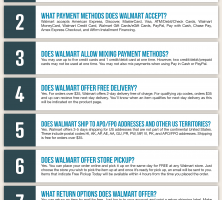 Walmart Infographic Order Coupon Cause FAQ (C.C. FAQ)