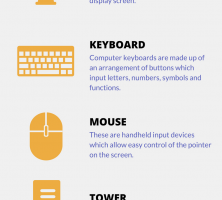 what-makes-computer-infographic-galleryr
