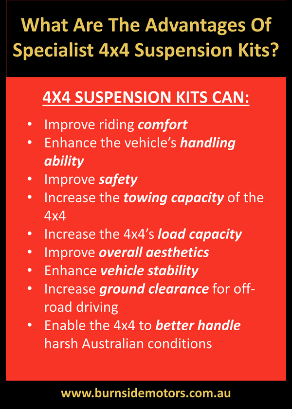 4X4 Suspension Kits – What Do You Need To Know