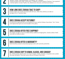 ZooVaa Coupon Cause FAQ (C.C. FAQ)