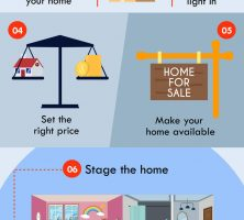 10 Tips To Sell Your House Fast In Houston, Texas