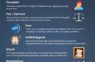 The 16 Most Difficult English Words to Translate