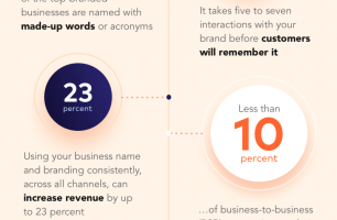 22 Resources and Tips for Coming Up With a Business Name