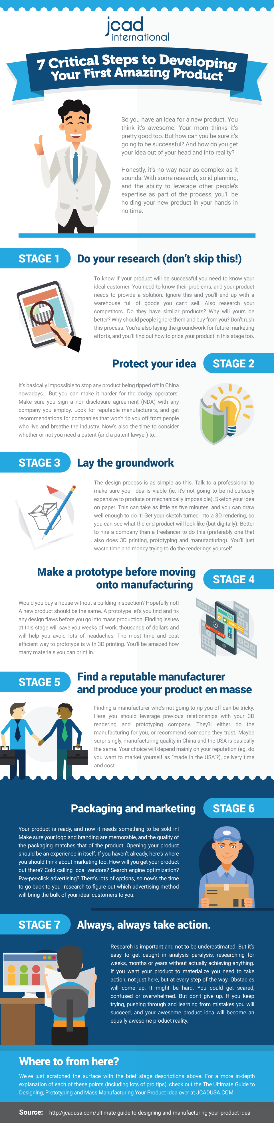 7-critical-steps-to-designing-your-first-amazing-product-infographic-galleryr
