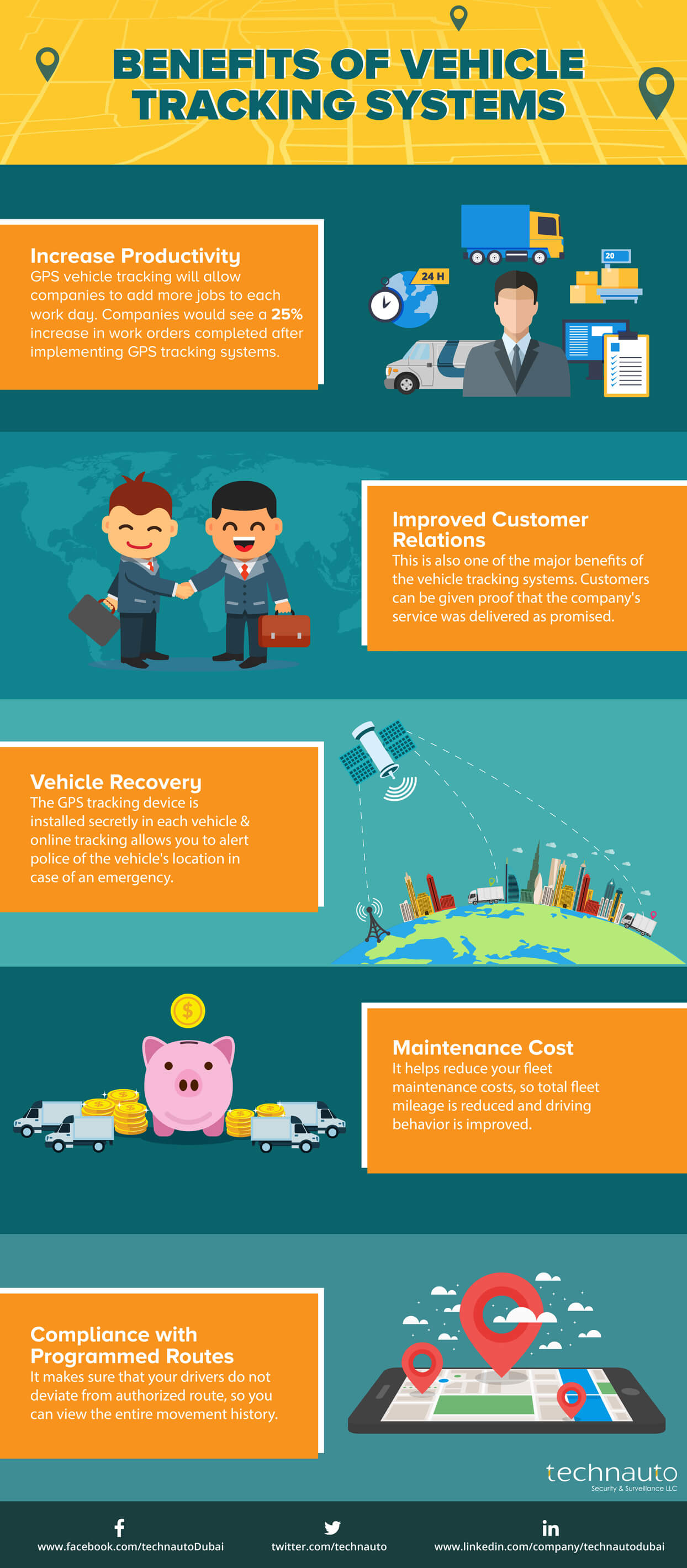 What are the Benefits to GPS vehicle tracking systems?