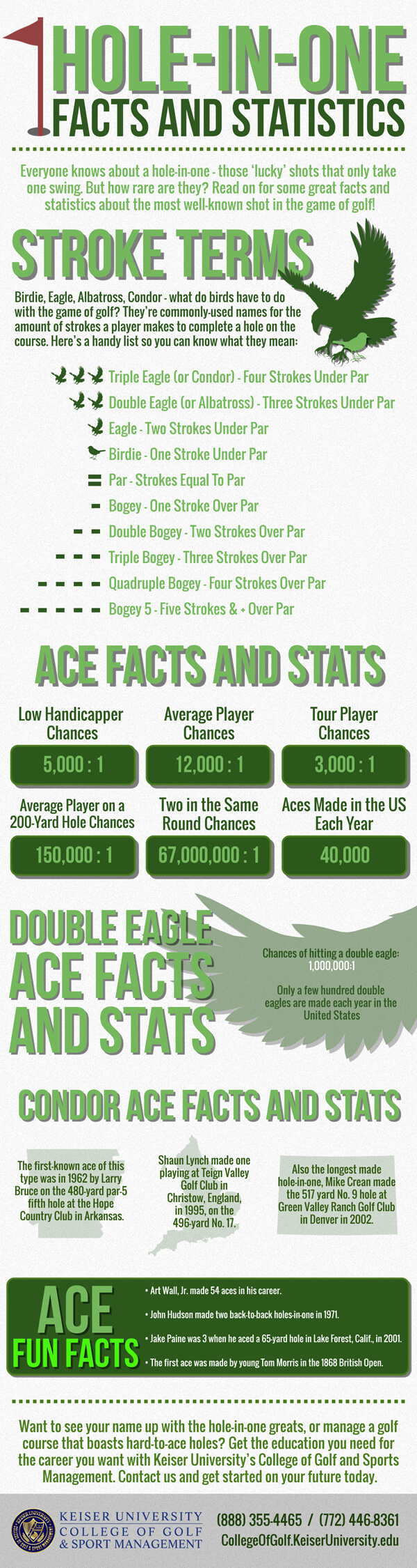 COG-Hole-in-One-Facts-and-Statistics-infographic