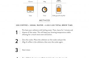 Cafetiere Coffee Brew Guide