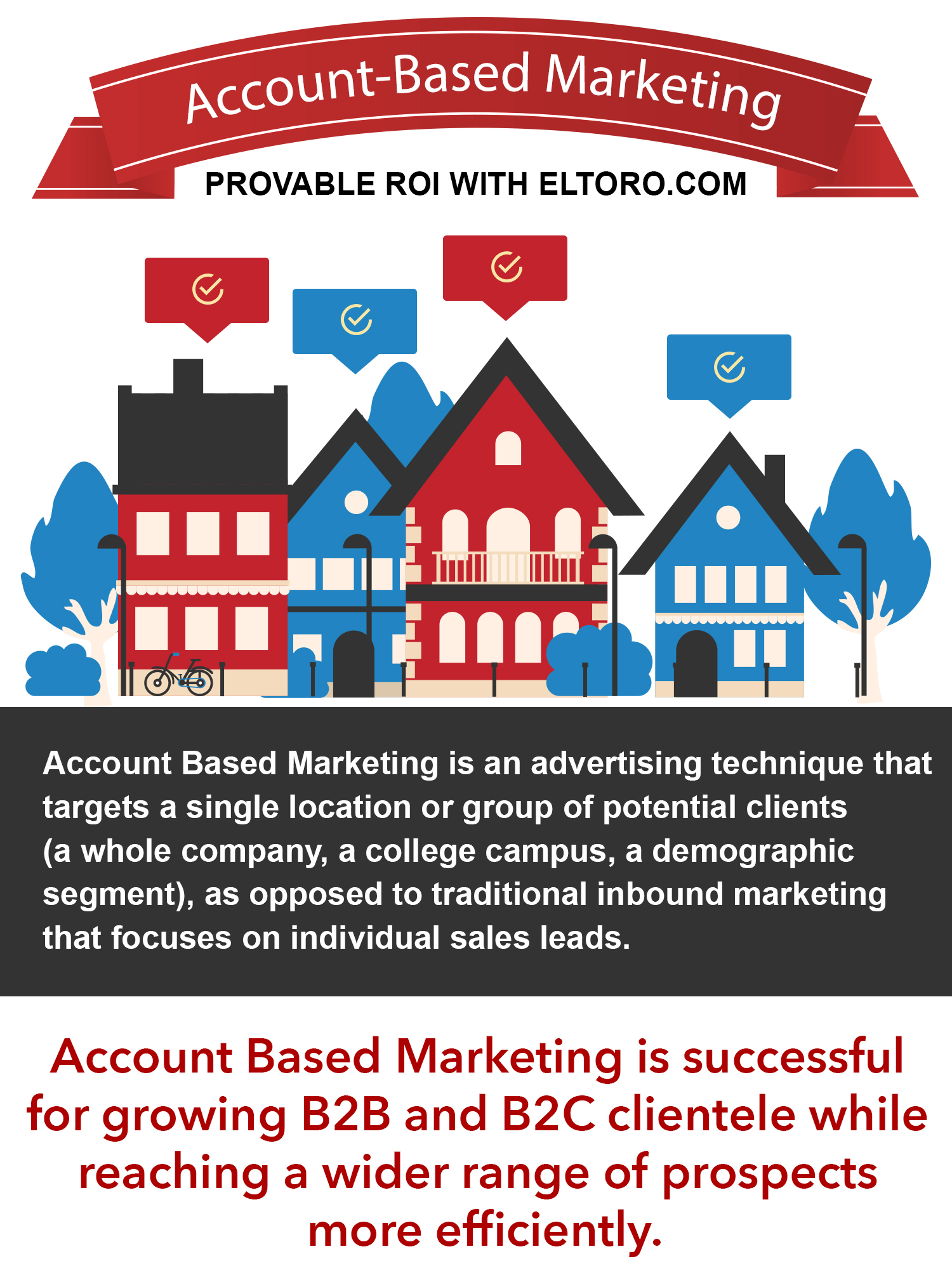 El_Toro_Account-Based-Marketing