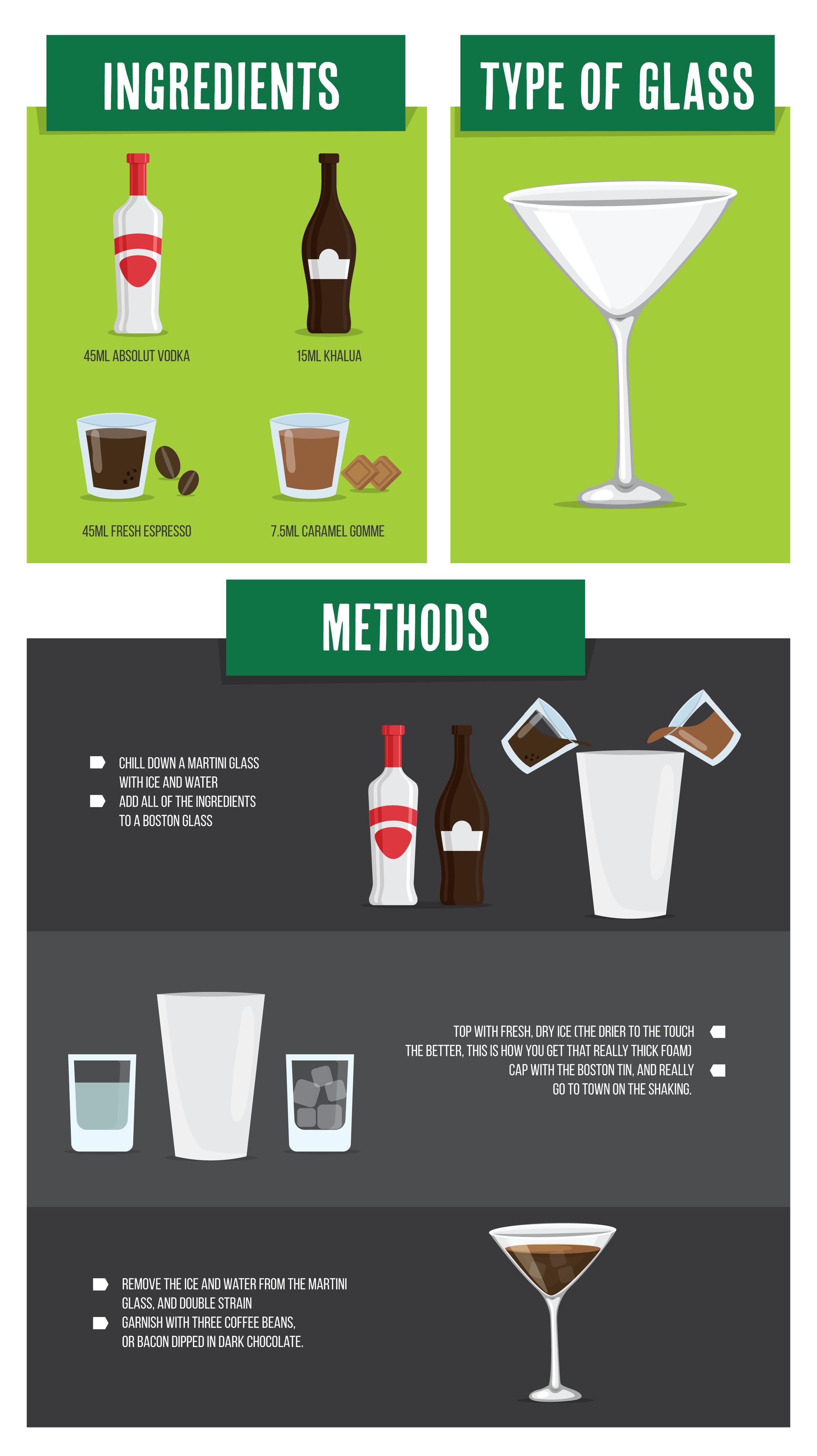 EspressoMartini-infographic