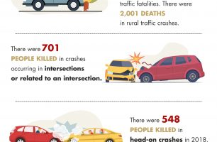 Fatal Car Accident Statistics in Texas