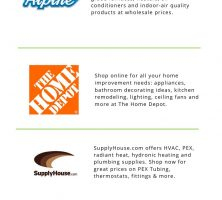 Top 5 HVAC Supply Companies