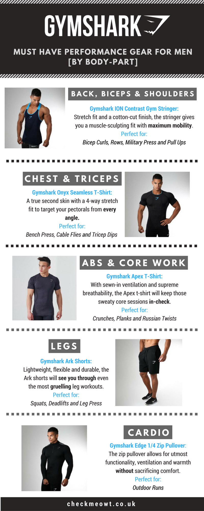 Gymshark-Infographic-Mens-Performance-Gear
