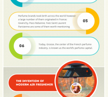 History of Custom Air Fresheners
