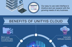 UnityIS- 3 Month FREE Trial