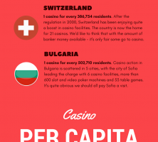 Infographic-Casinos-per-capita-in-Europe