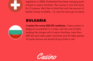 Infographic-Casinos-per-capita-in-Europe