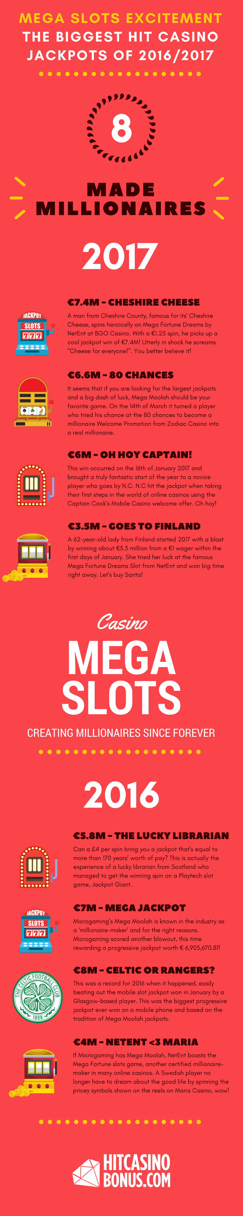 Infographic-Mega-Slots-Excitement-The-8-Biggest-Hit-Casino-Jackpots-of-2016-and-2017