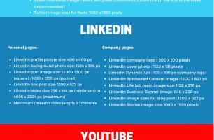 Social Media Image Sizes Guide for 2021