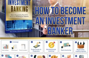 Investment Banking University – How to Become an Investment Banker