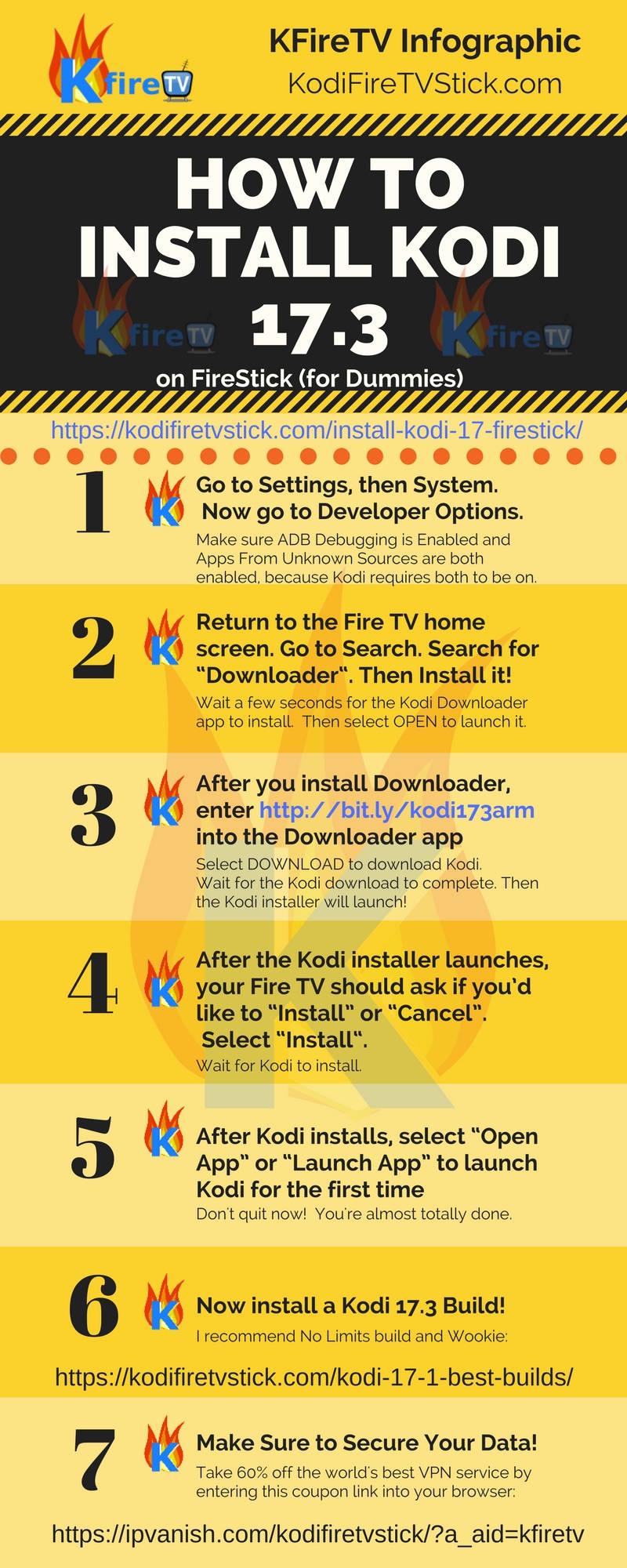 Kodi-17.3-Firestick-Install-Infographic-Plus-No-Limits-Magic-Build-Compressed