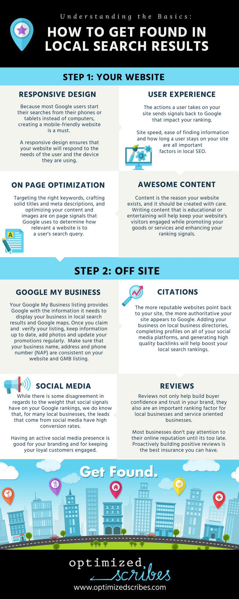 OS-Infographic-Local-SEO
