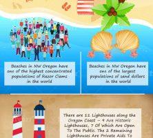 Oregon Coast Vacation Rentals