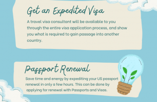 Passports and Visas Guide