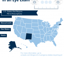 Pupillary-distance-PD-required-in-US-States-Infographic