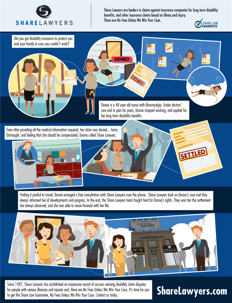 SHARE_INFOGRAPHIC_CARTOON_SOCIAL