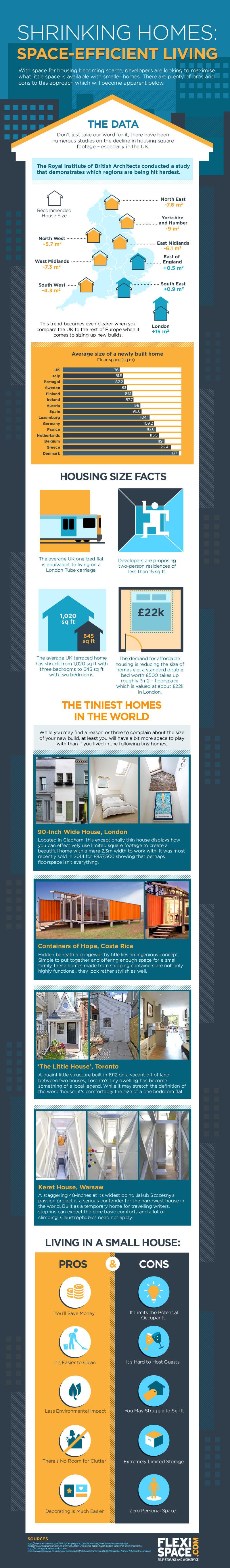 Shrinking-Homes-Final-infographic-galleryr