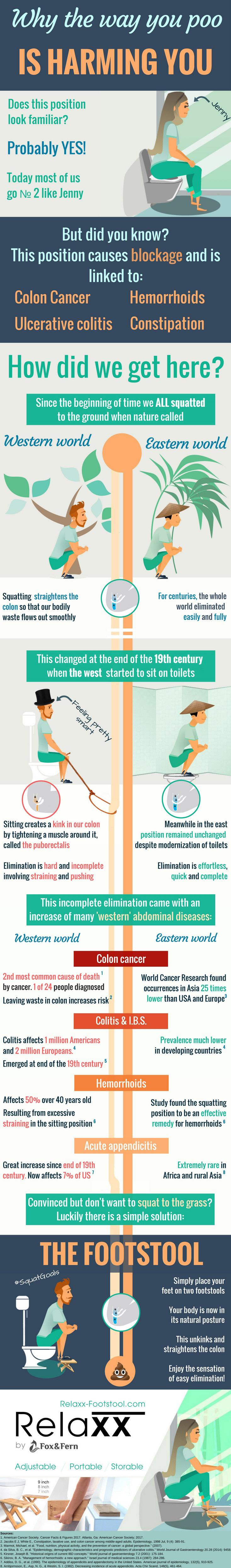 Toilet-Stool-SquatGoals-Relaxx