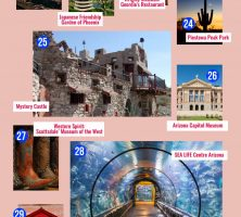 Top 50 Things to Do in Phoenix