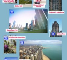 Top 50 Things to Do in Chicago