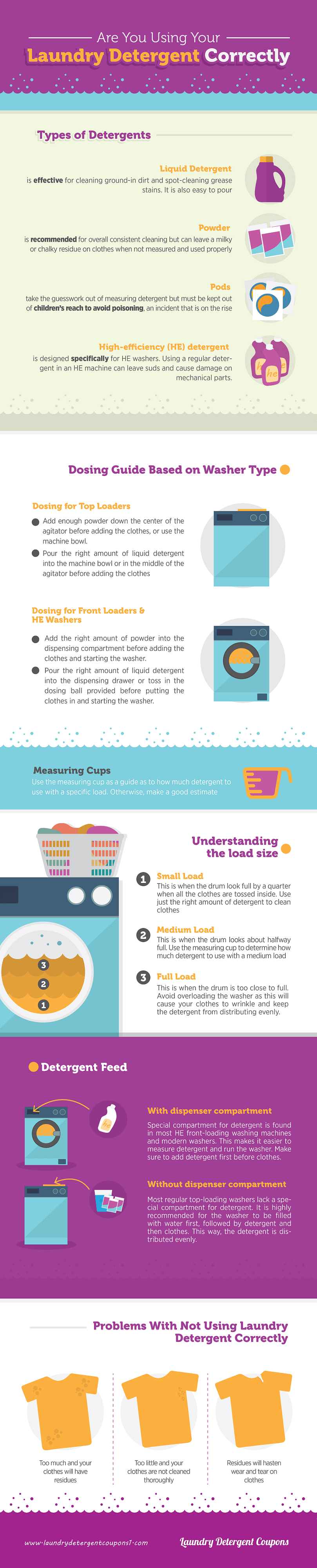 Using Your Laundry Detergent -infographic