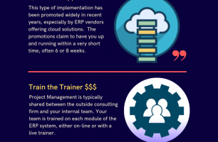What Is An ERP Implementation?